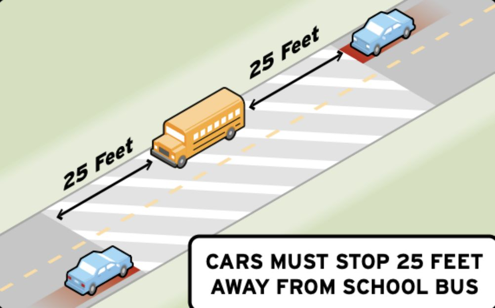 New Jersey School Bus Laws