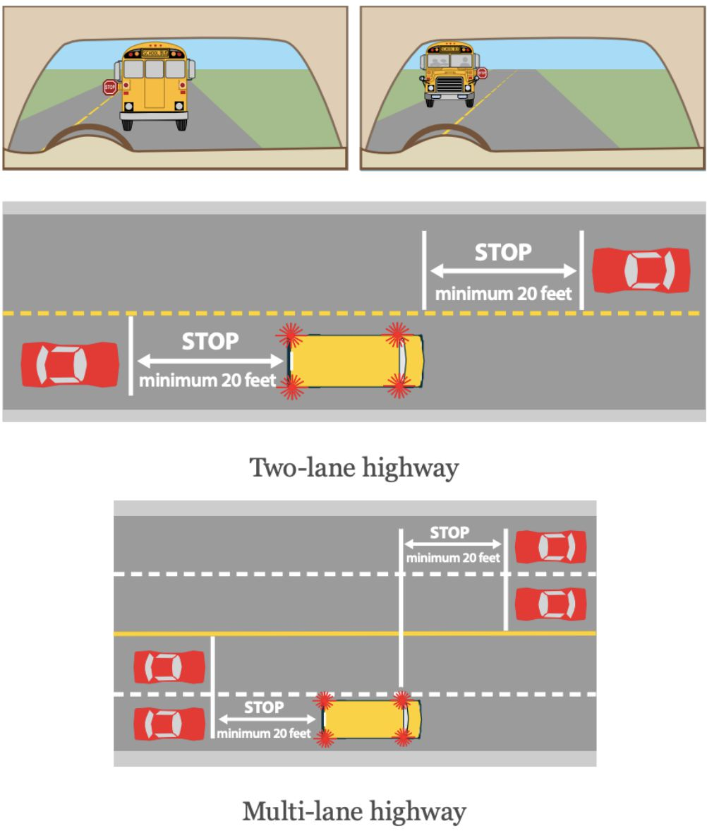Wisconsin School Bus Laws